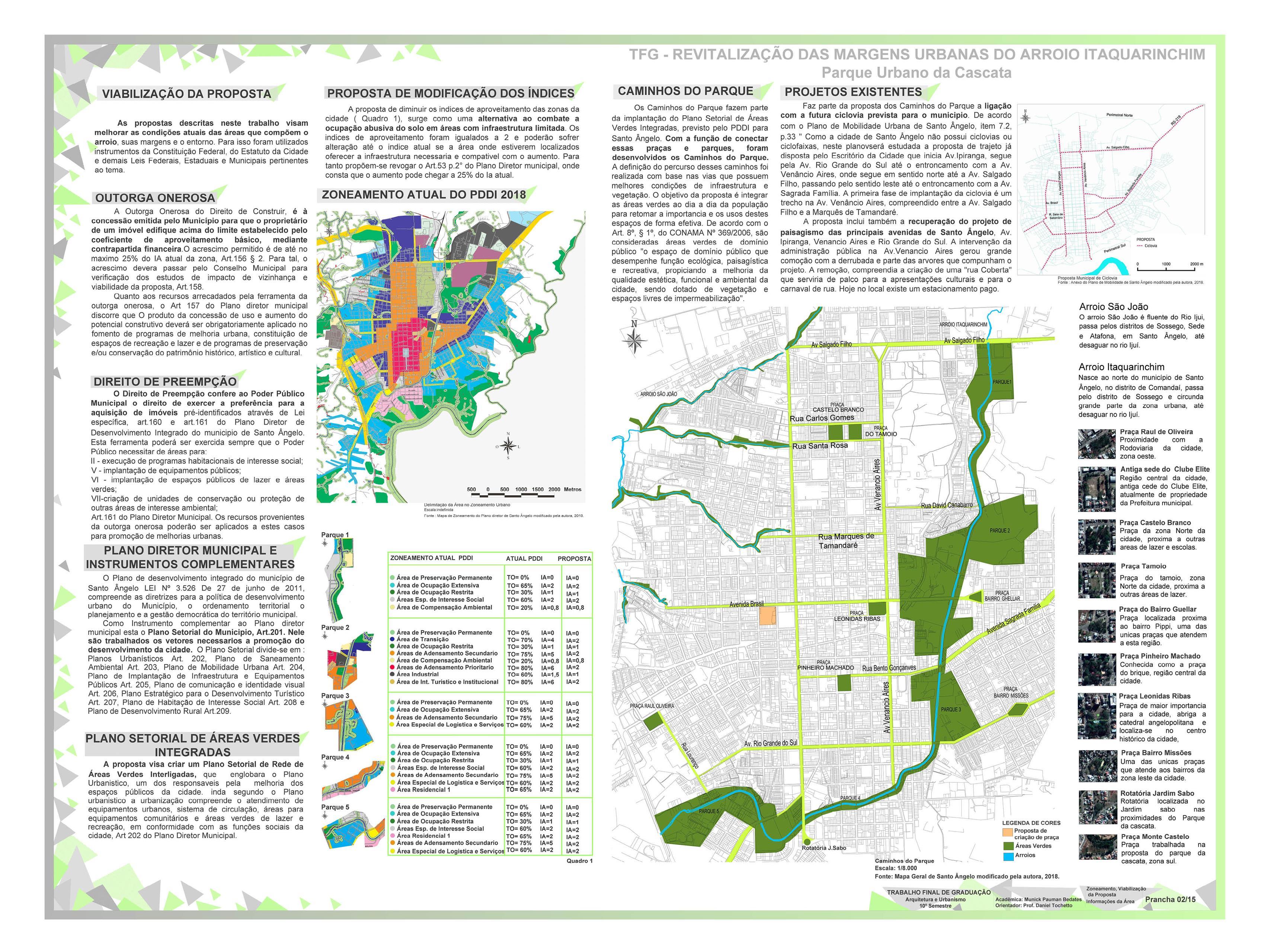 Revitalização das Margens do Arroio Itaquarinchim - Parque Urbano da Cascata2 (Copy)