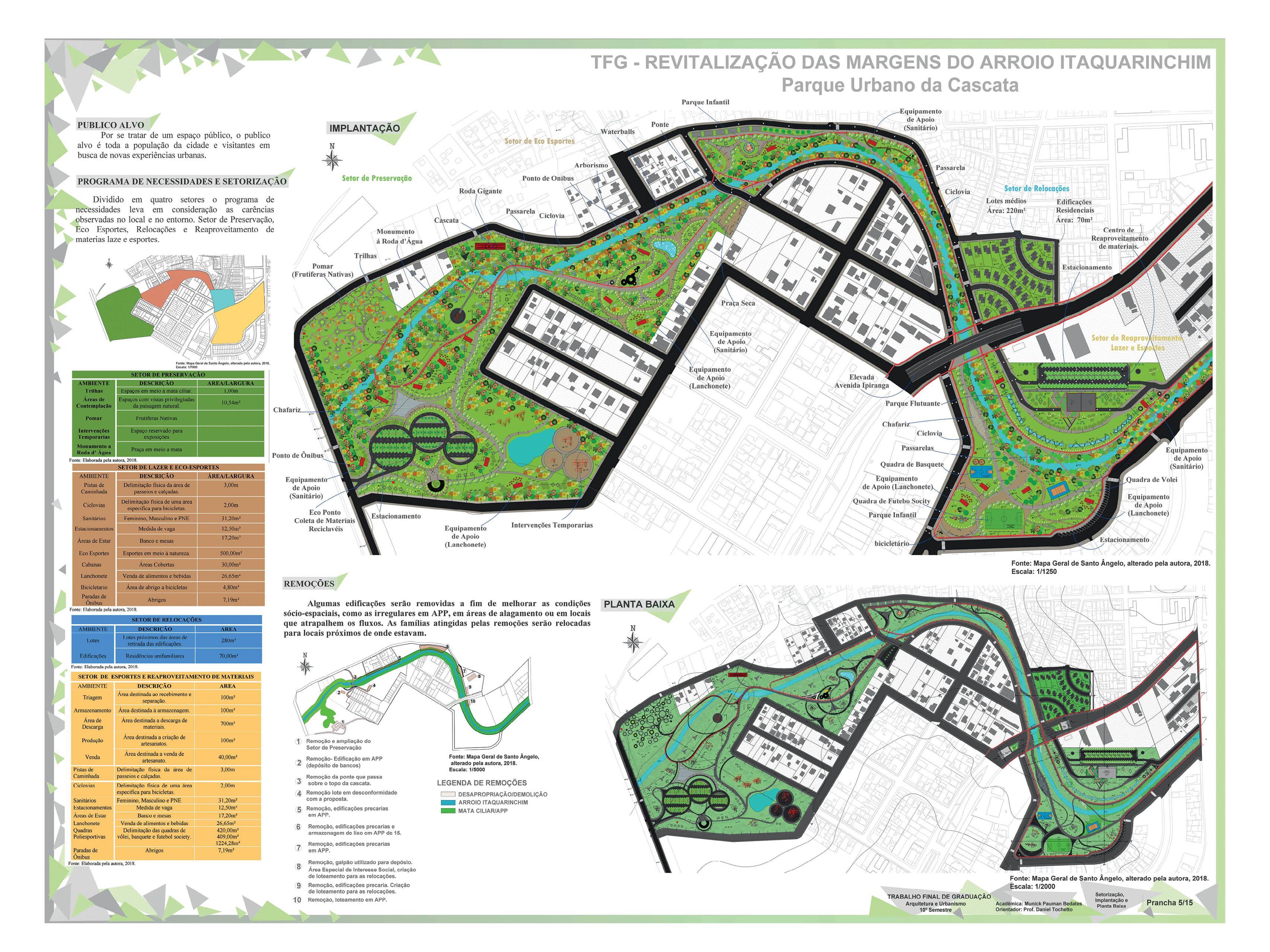 Revitalização das Margens do Arroio Itaquarinchim - Parque Urbano da Cascata5 (Copy)
