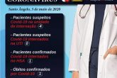 Hospital Santo Ângelo - Boletim do novo coronavírus