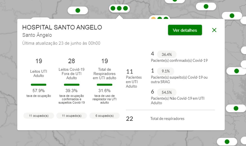 Dados de Ocupação de UTI - Santo Ângelo (Copy)