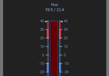 Temperatura-pico-termômetro-360x250.png