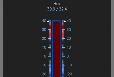 Temperatura-pico-termômetro-370x250.png