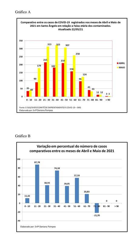 1 - Gráfico COVID (Copy)