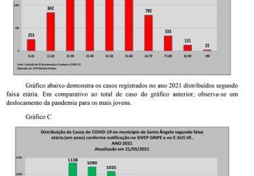 2-Gráfico-COVID-Copy-360x250.jpg