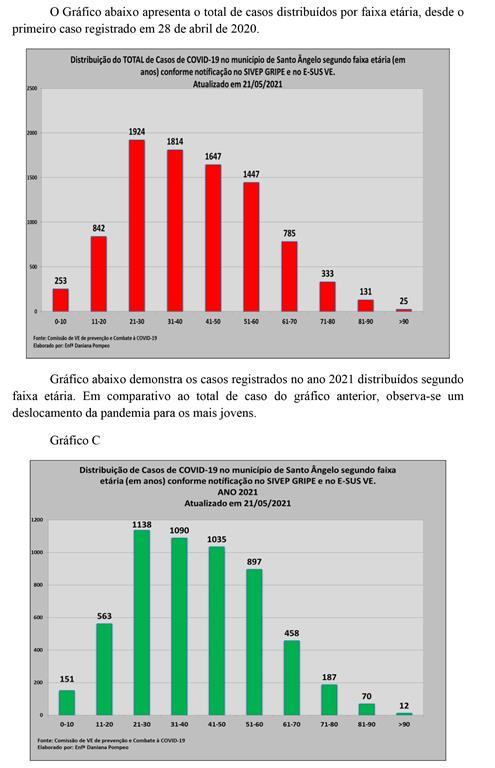 2 - Gráfico COVID (Copy)