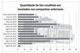 Gráfico elaborado pela redação do Mensageiro (Marcos Demeneghi)