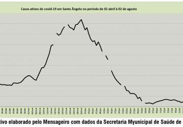 Mensageiro-Rascunho-360x250.jpg