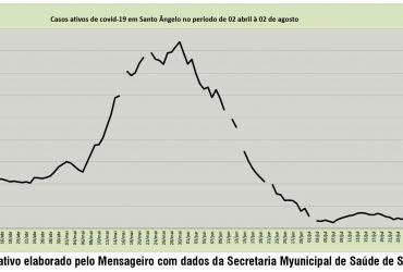 Mensageiro-Rascunho-370x250.jpg