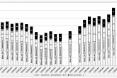 Covid gráfico Santo Ângelo - Fevereiro